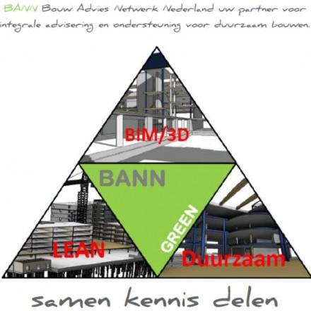 logo banngreen